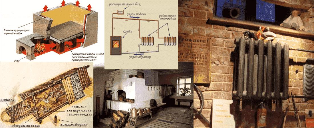 От костра к современным отопительным системам